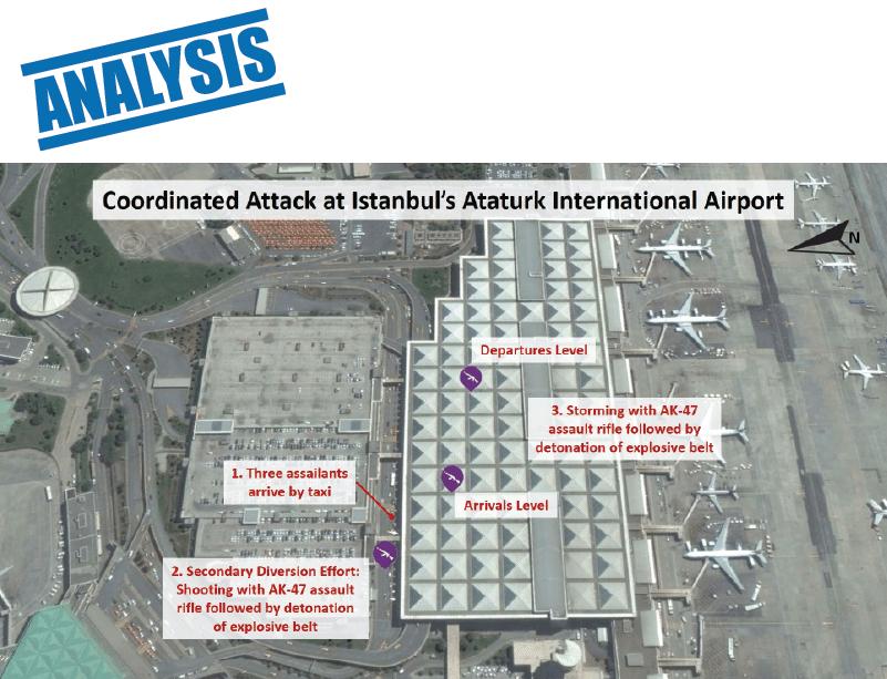 Coordinated Attack at Istanbul's Ataturk International Airport