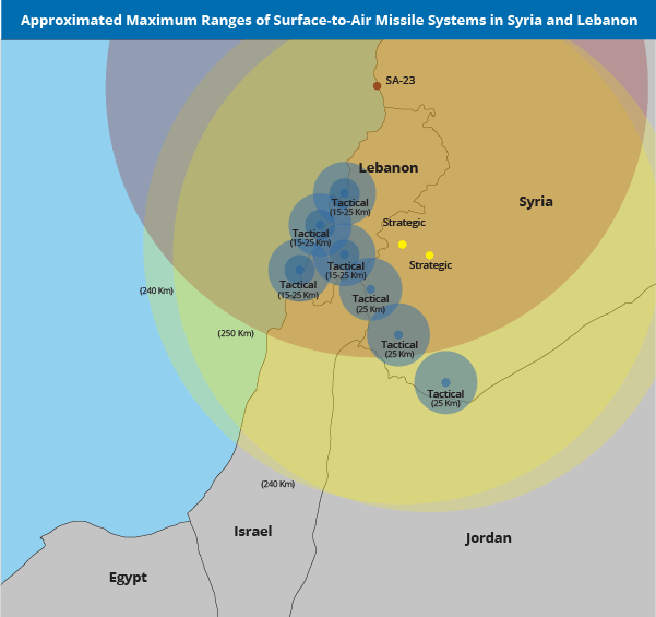 Approximated Maximum Ranges of Surface-to-Air Missile Systems in Syria and Lebanon