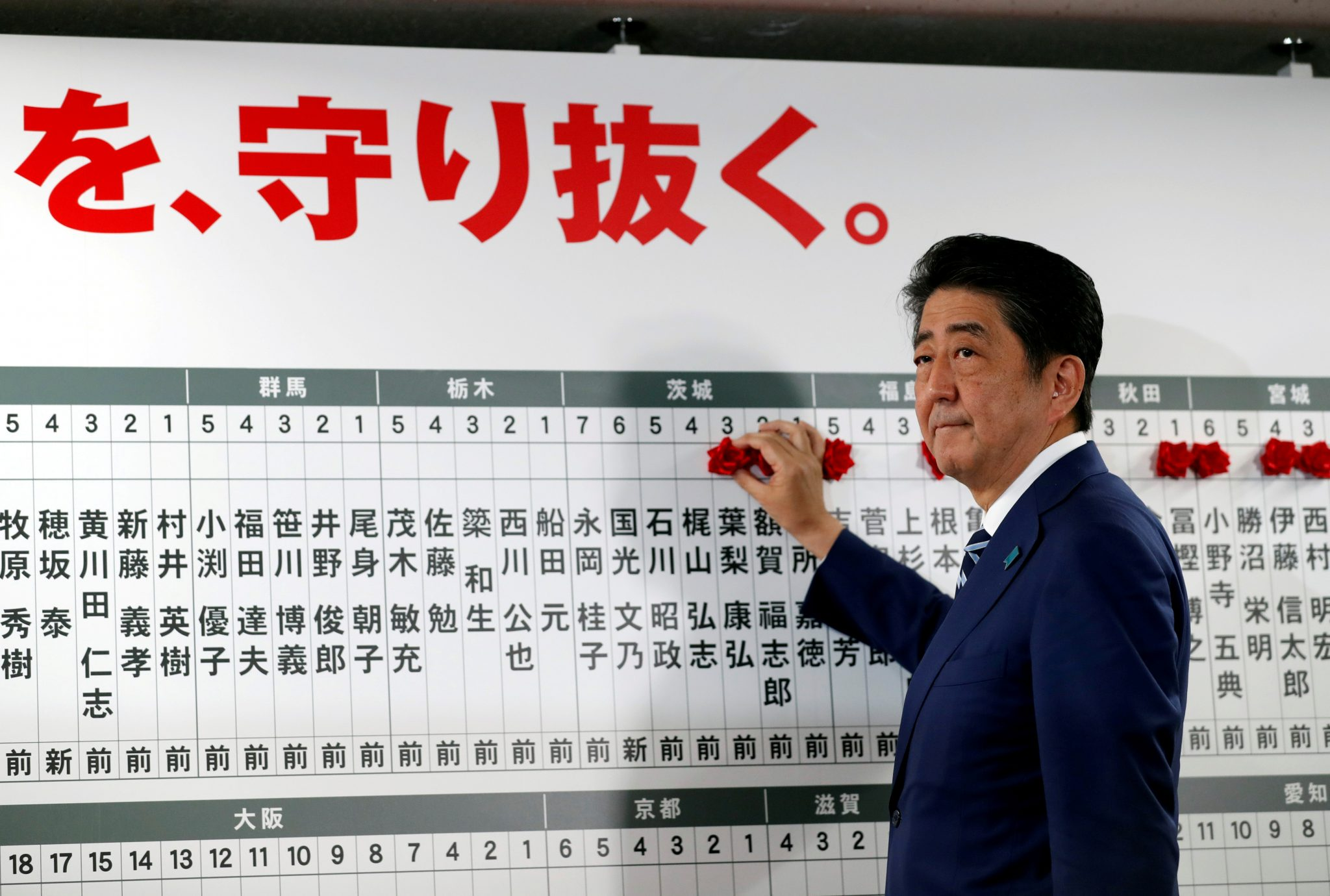 Japanese Election: Japan's PM and LDP leader Abe looks on as he puts a rosette on the name of a candidate who is expected to win the lower house election at the LDP headquarters in Tokyo | REUTERS