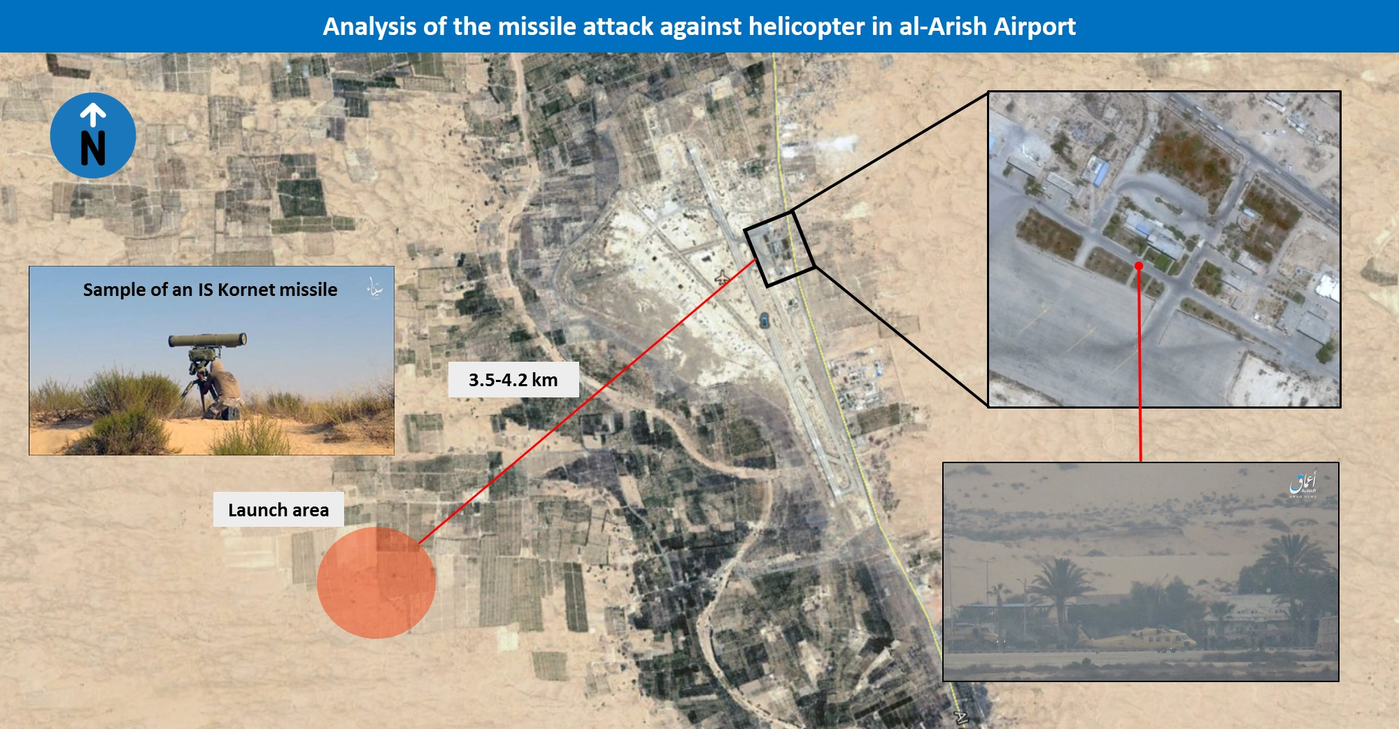 Analysis of the Missile against Helicopter in Al-Arish-Airport