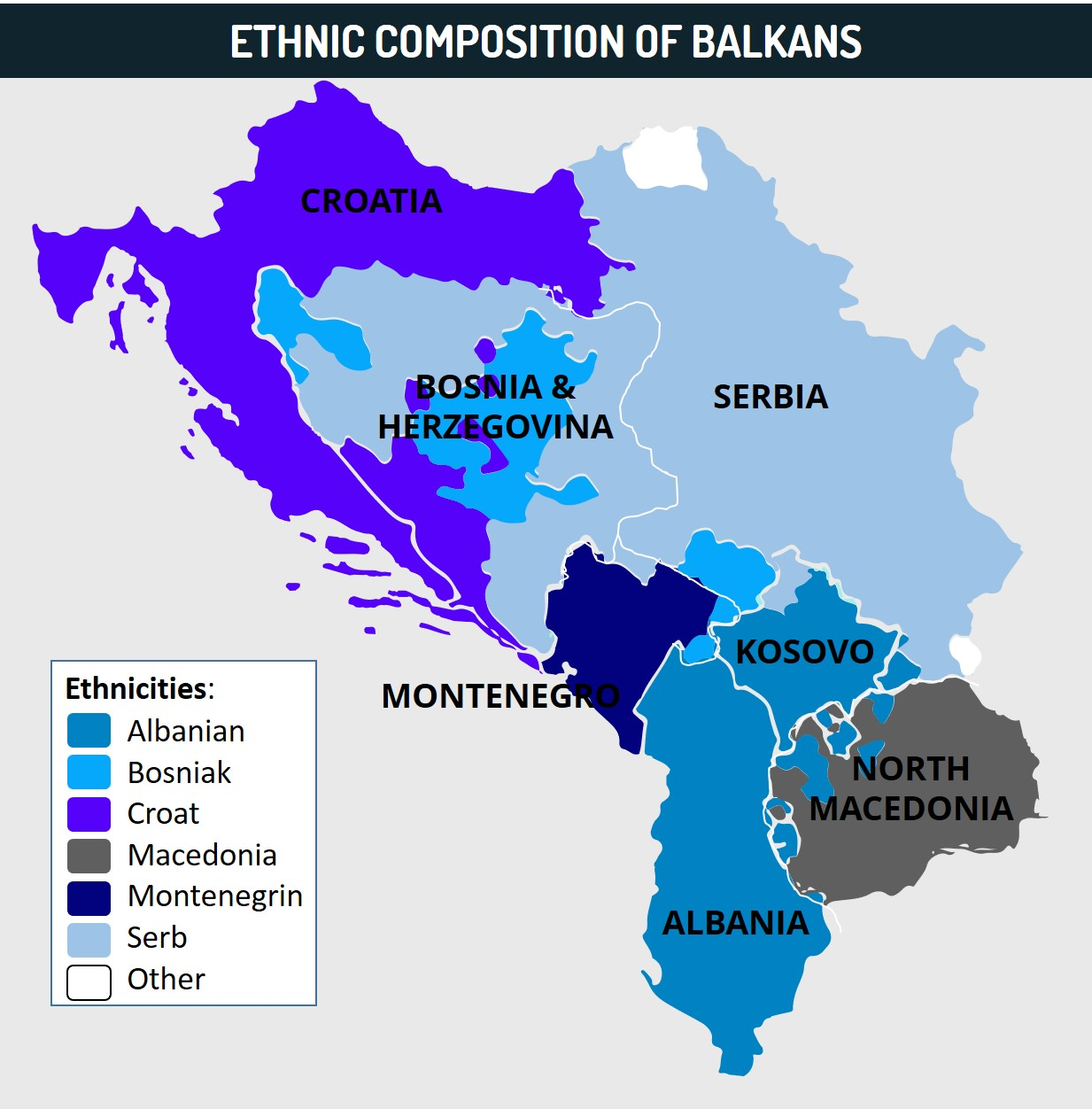 Ethnic Composition of Balkans