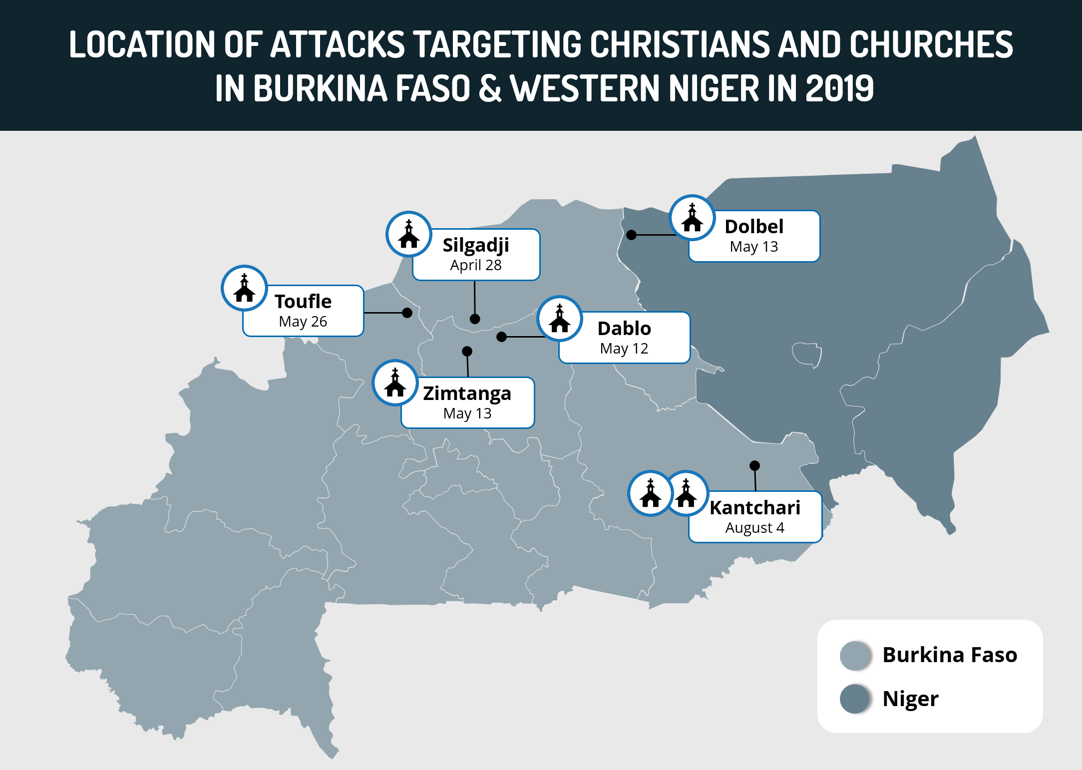 Location of Attacks targeting Christians and Churches in Burkina Faso & Western niger in 2019