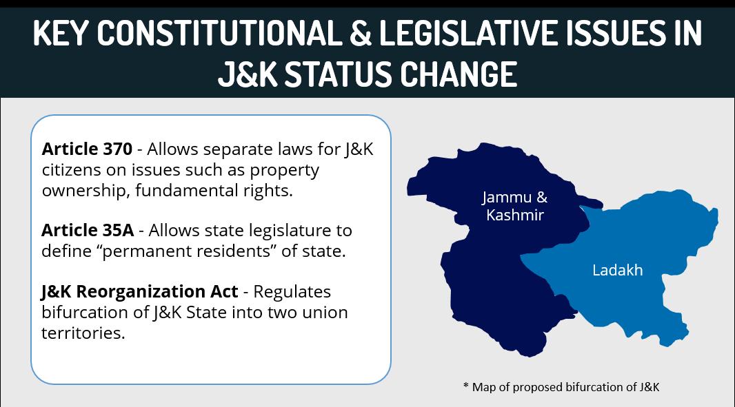 Key Constitutional & Legilative Issues in J&K Status Change