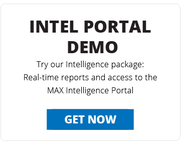 Intel Portal Demo - Try our intelligence package