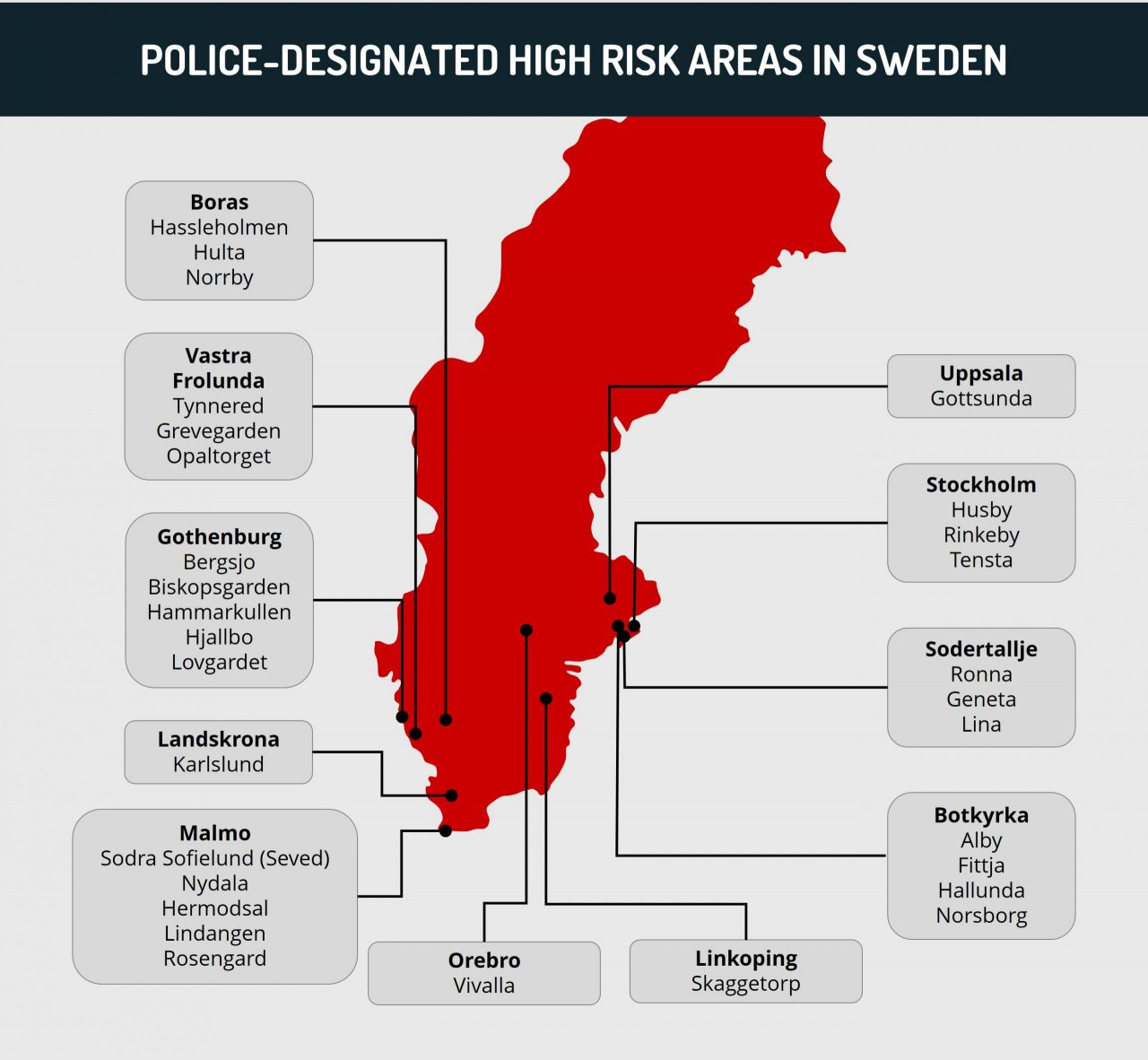Sweden High Risk Areas scaled